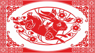 Birthday Wishes Chinese Zodiac Cards Ideal For Friends